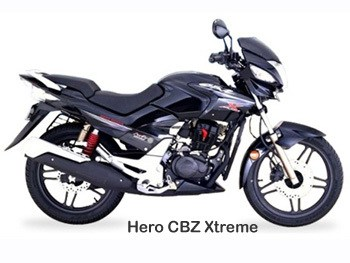 Top 10 Best 150cc To 200cc Bikes In India With Price